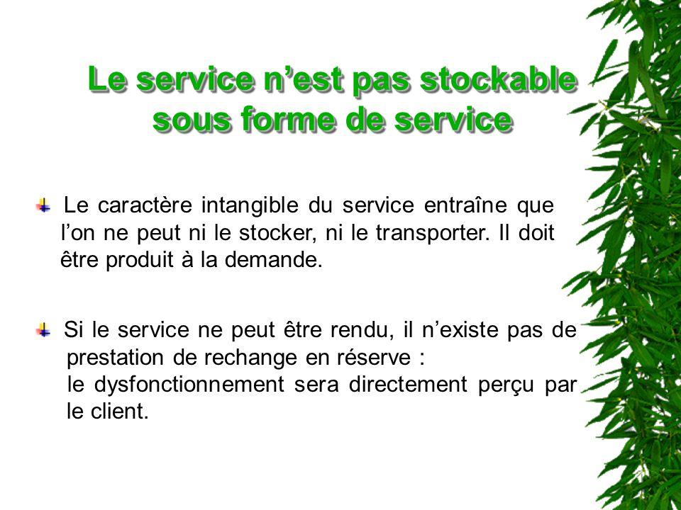 Le service n'est pas stockable
