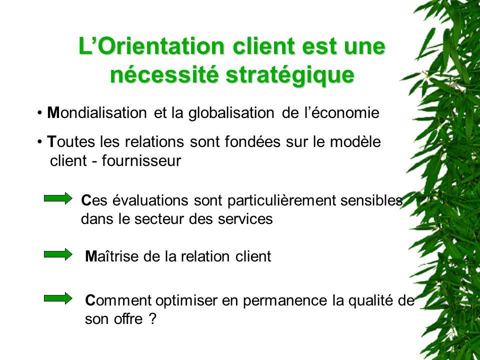L'Orientation client est une nécessité stratégique