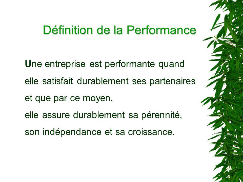 Définition de la Performance