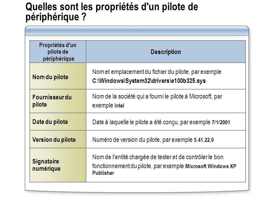 Quelles sont les propriétés d un pilote de périphérique
