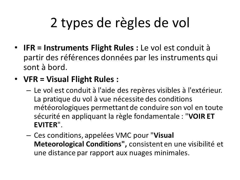 2 types de règles de vol IFR = Instruments Flight Rules : Le vol est conduit à partir des références données par les instruments qui sont à bord.
