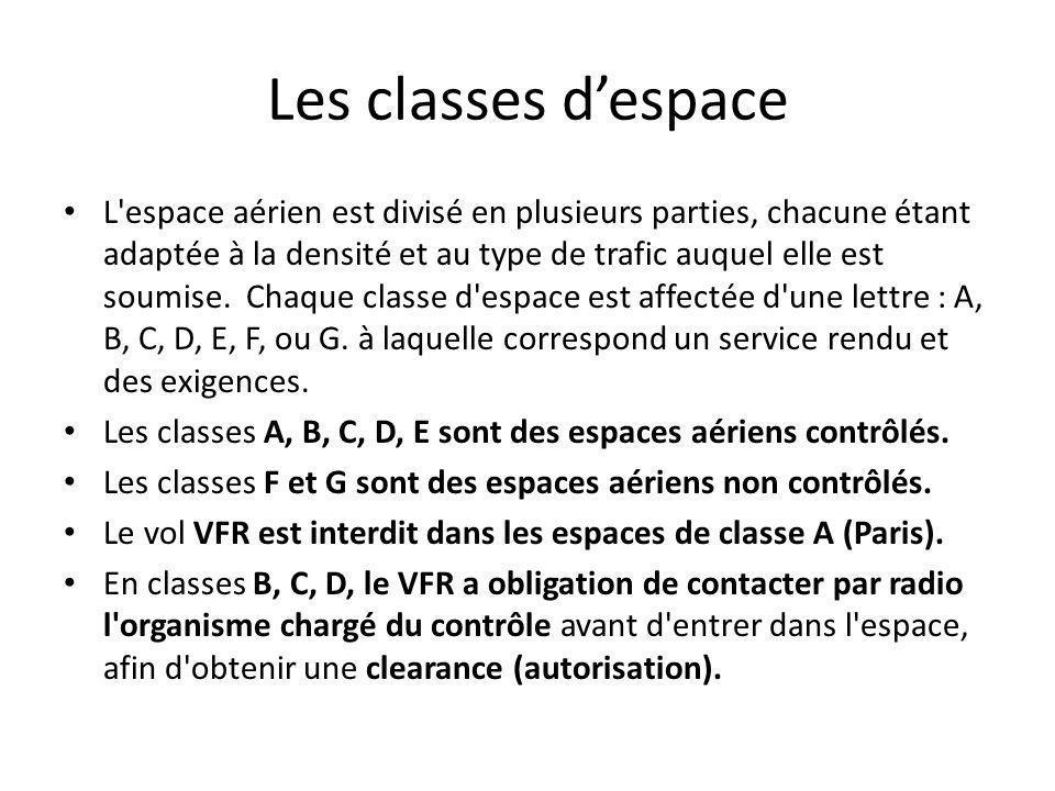 Les classes d'espace
