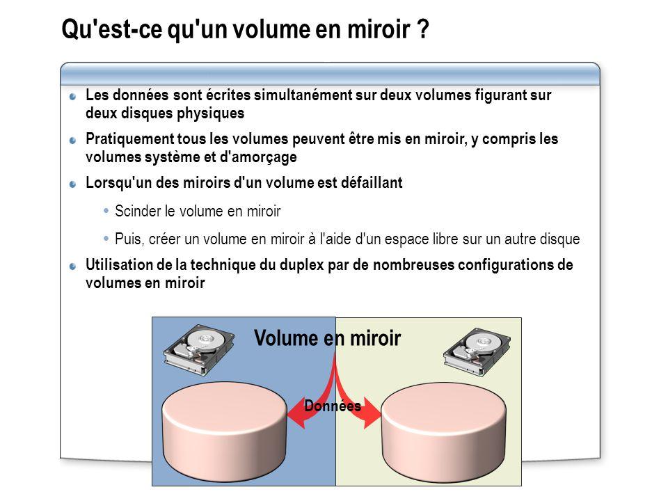 Qu est‑ce qu un volume en miroir