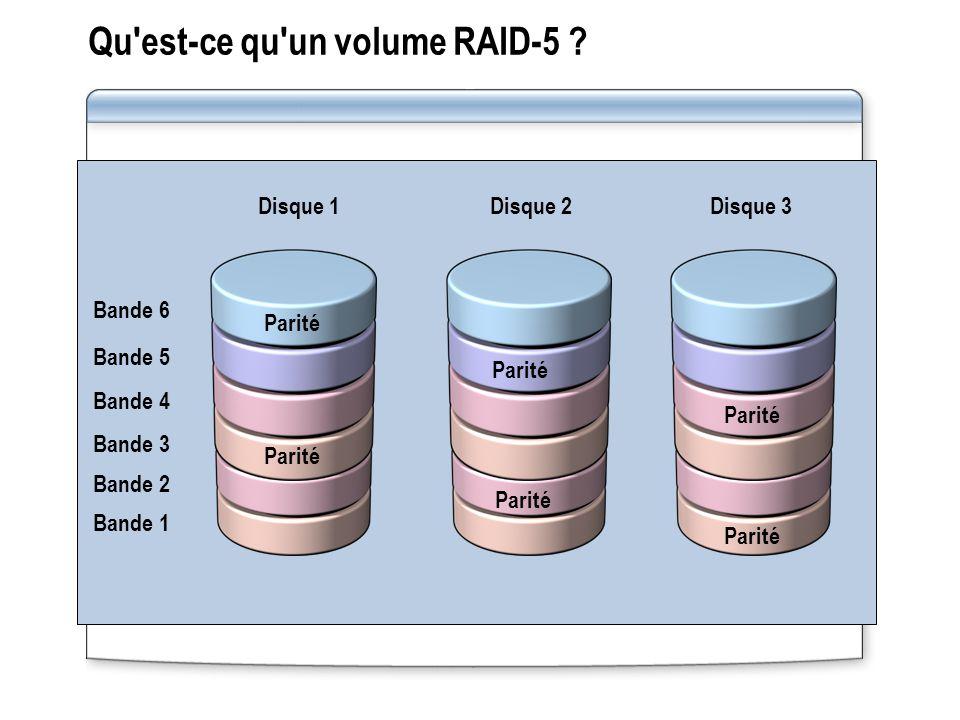 Qu est‑ce qu un volume RAID‑5