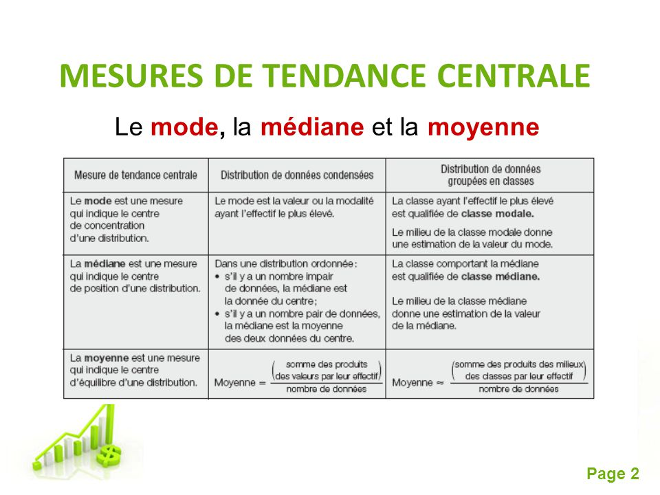 MESURES DE TENDANCE CENTRALE