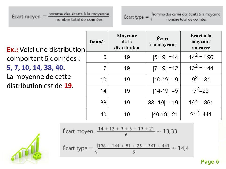Moyenne de la distribution Écart à la moyenne au carré