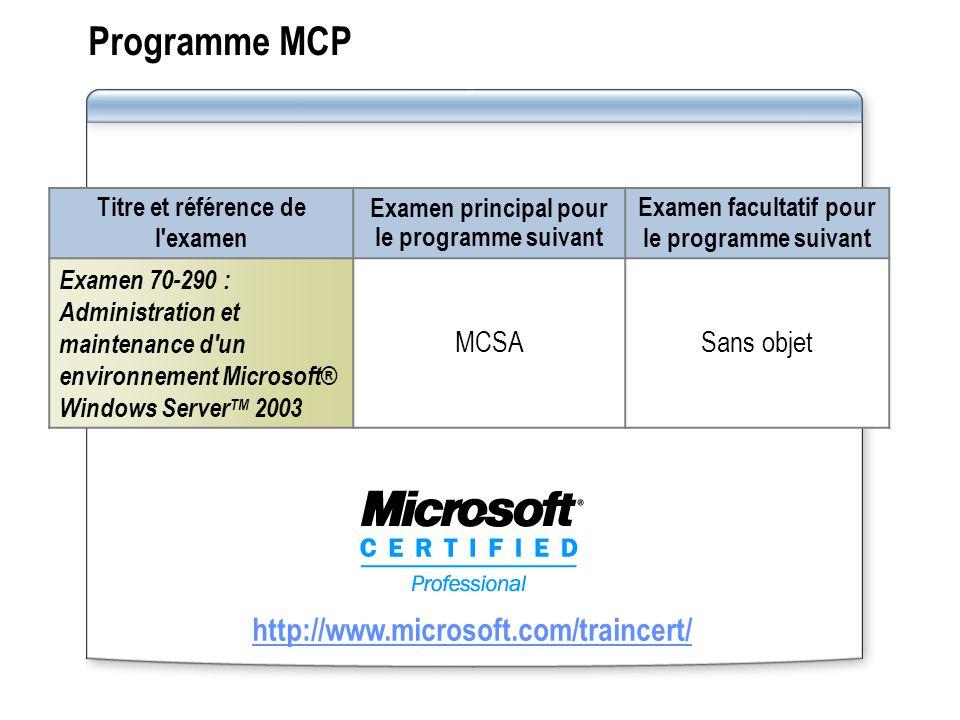 Programme MCP http://www.microsoft.com/traincert/ MCSA Sans objet