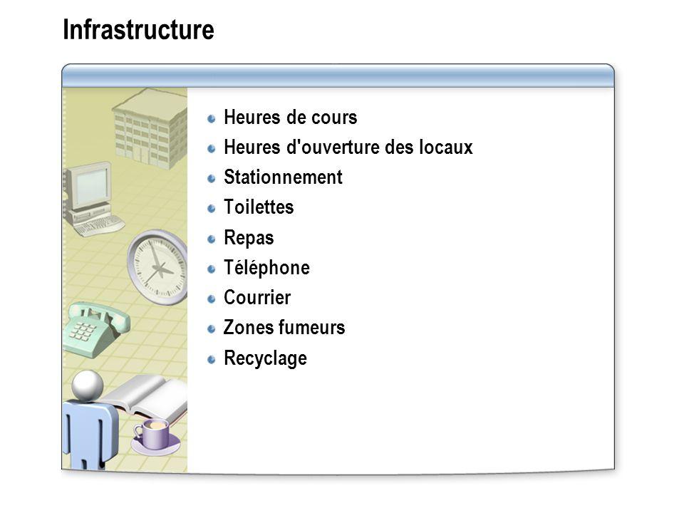Infrastructure Heures de cours Heures d ouverture des locaux
