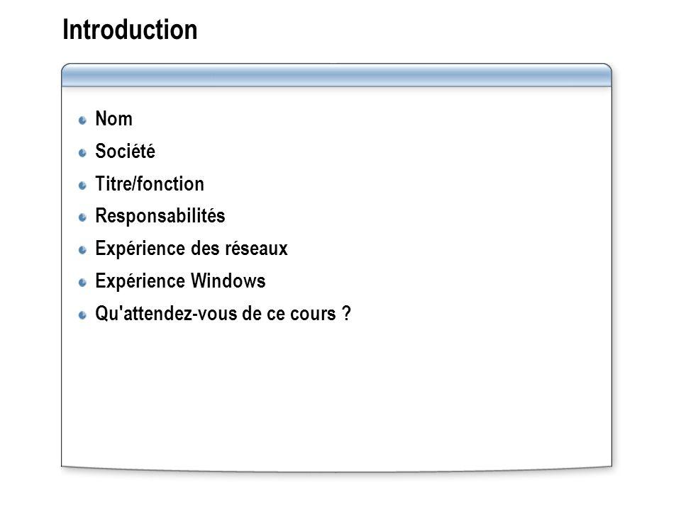 Introduction Nom Société Titre/fonction Responsabilités