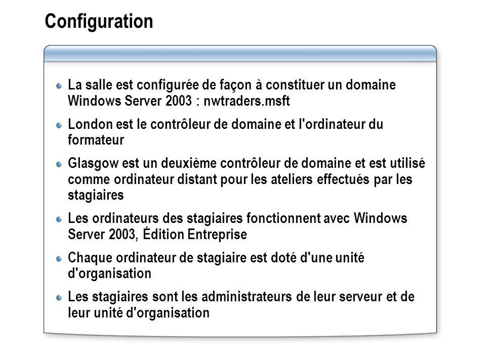Configuration La salle est configurée de façon à constituer un domaine Windows Server 2003 : nwtraders.msft.