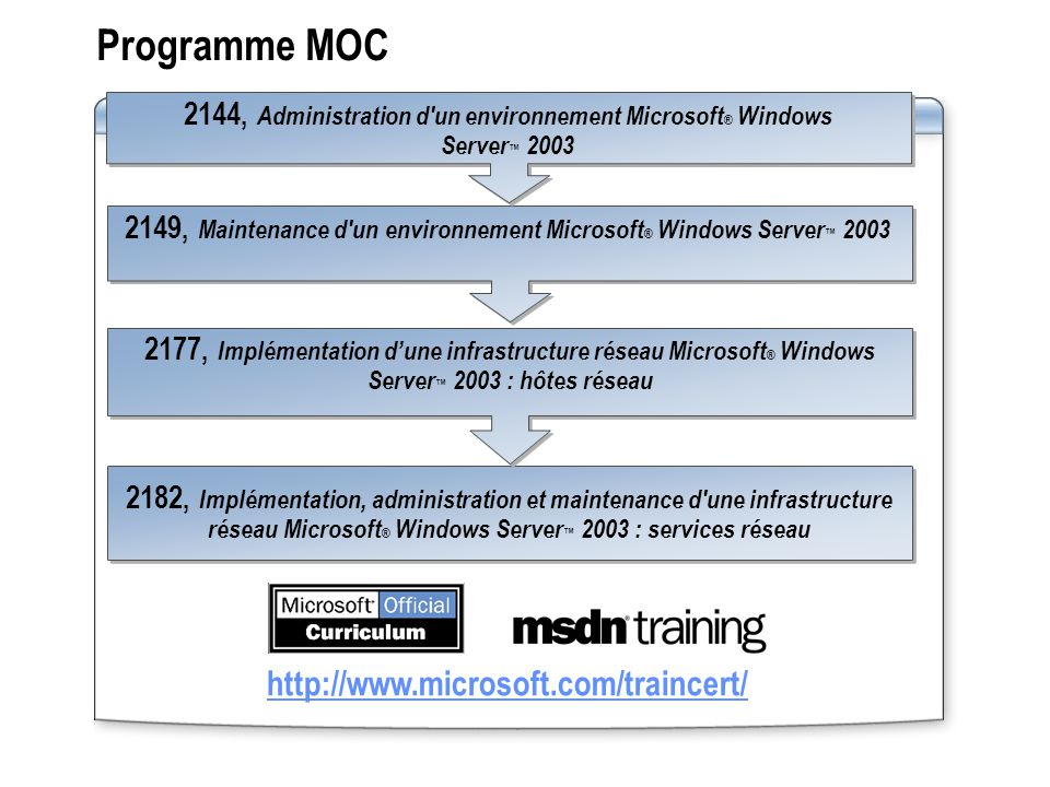 2149, Maintenance d un environnement Microsoft® Windows Server™ 2003
