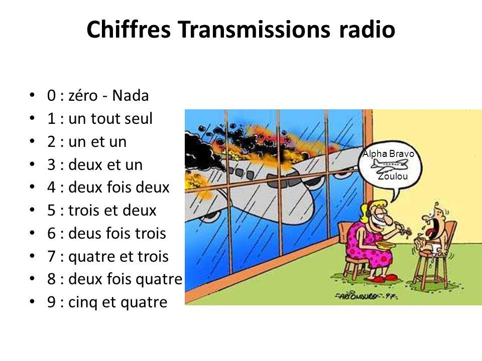 Chiffres Transmissions radio
