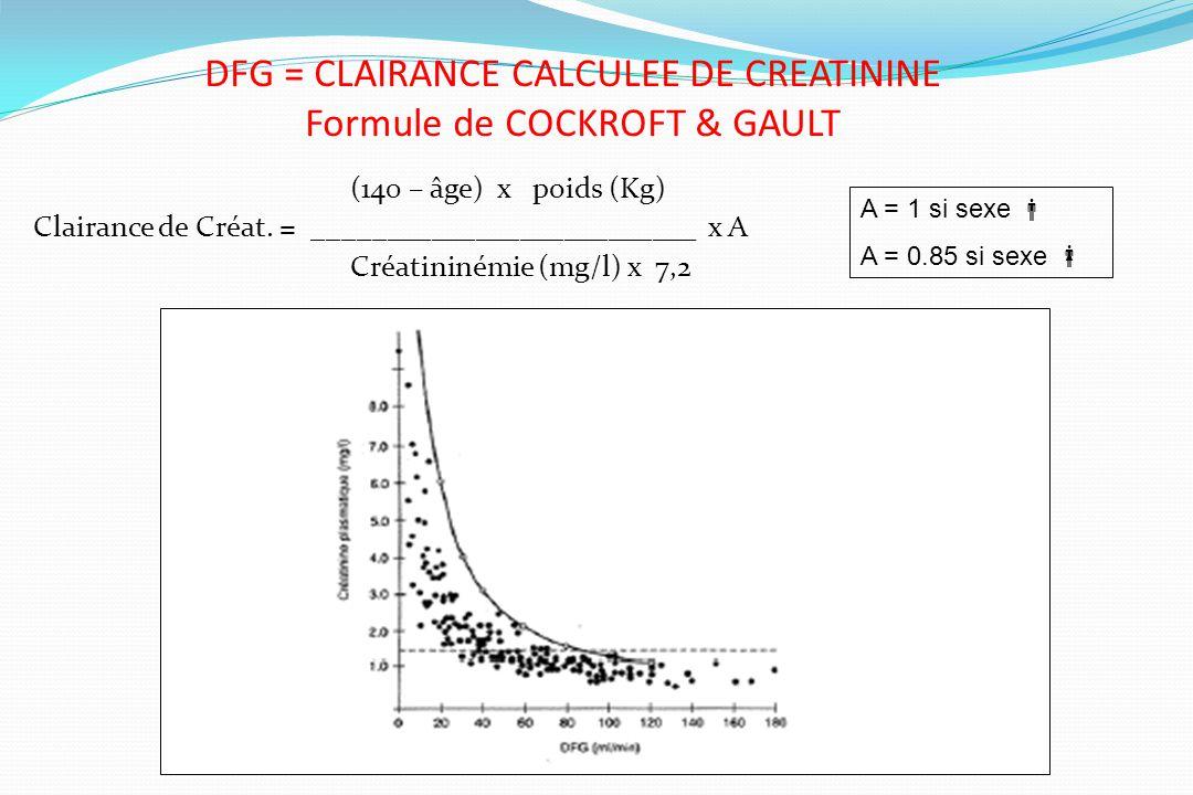 DFG = CLAIRANCE CALCULEE DE CREATININE Formule de COCKROFT & GAULT