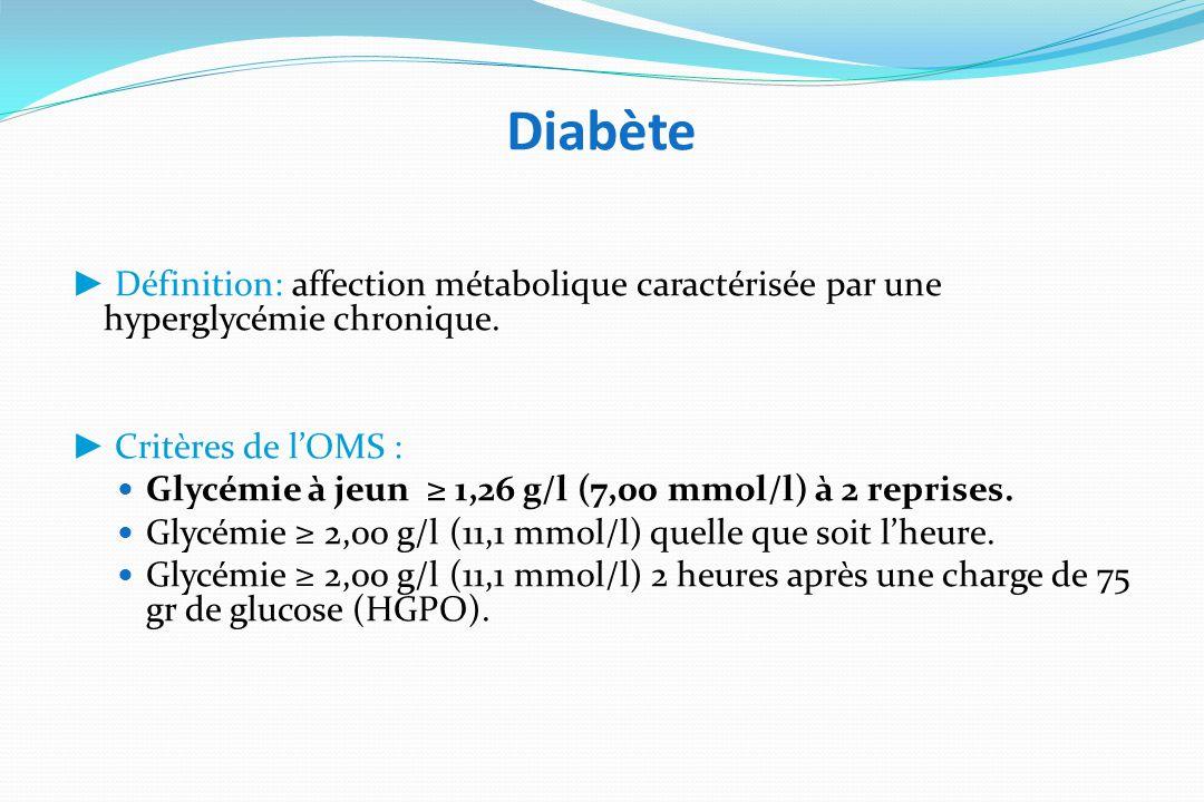 Diabète ► Définition: affection métabolique caractérisée par une hyperglycémie chronique. ► Critères de l'OMS :