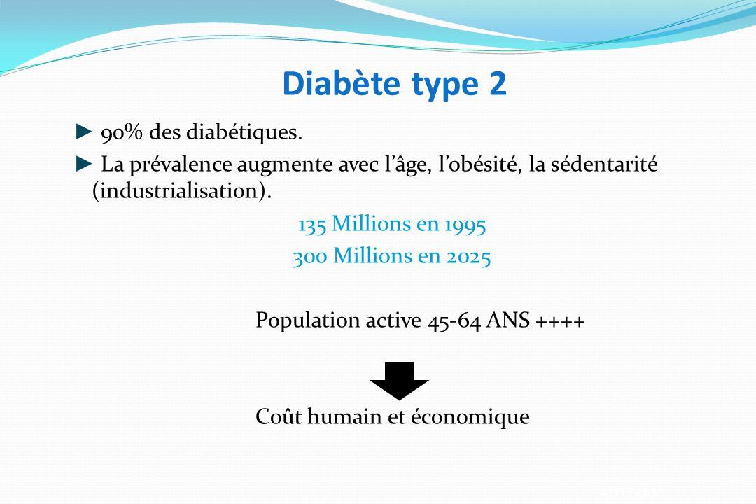 Diabète type 2 ► 90% des diabétiques.