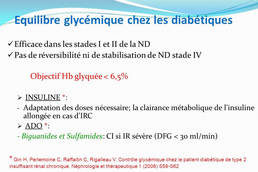 Equilibre glycémique chez les diabétiques