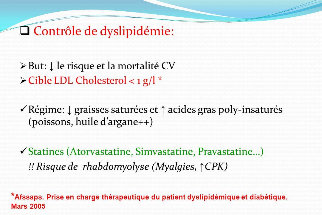 Contrôle de dyslipidémie: