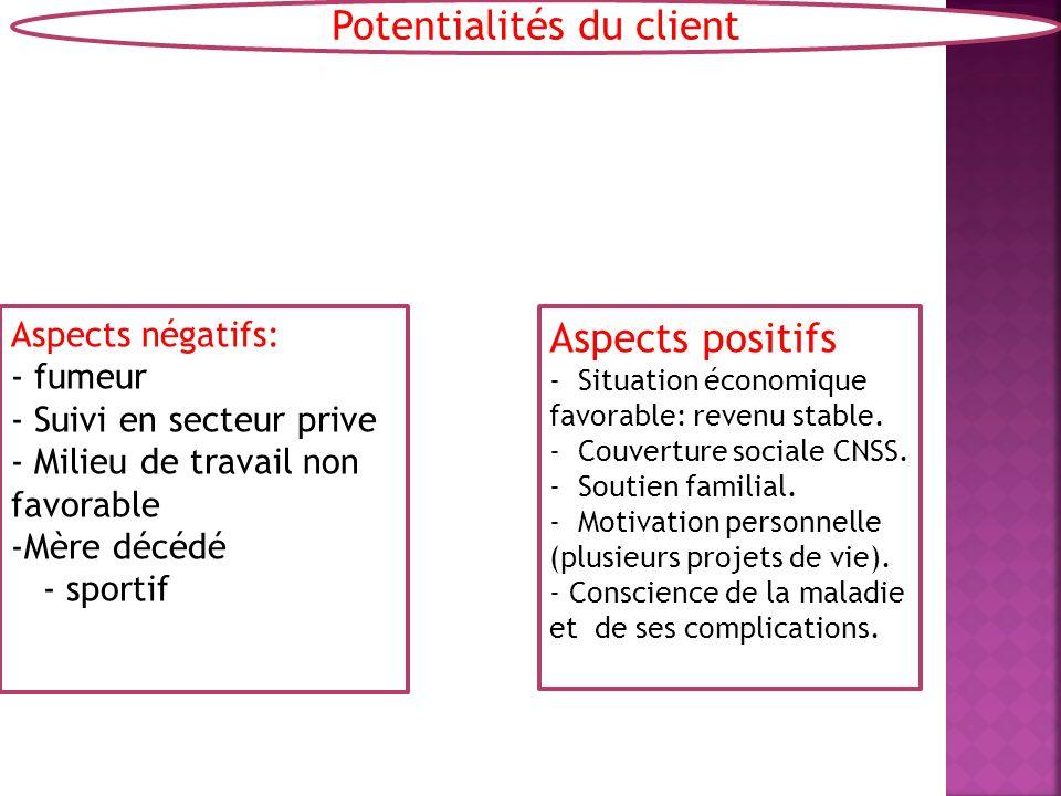Potentialités du client