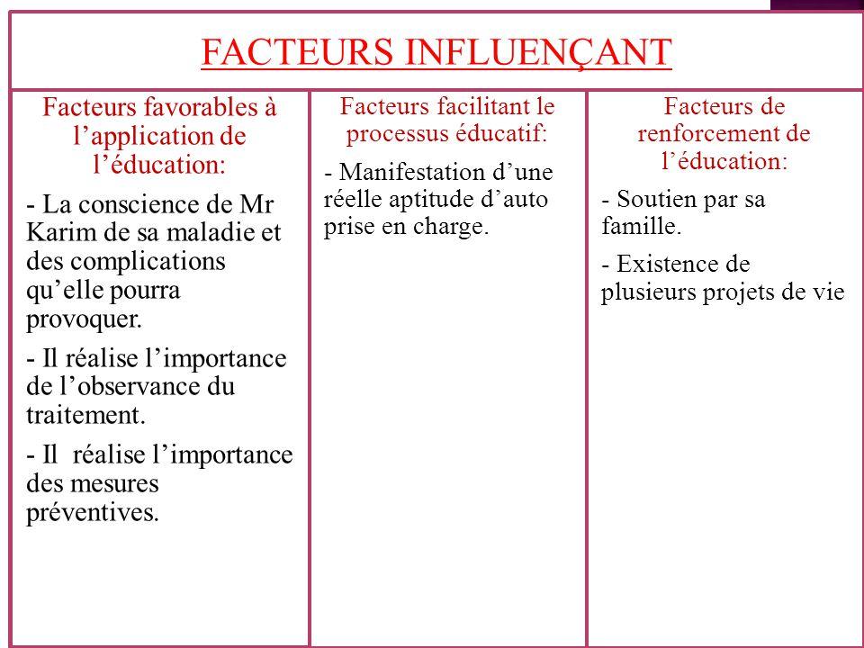 FACTEURS INFLUENÇANT Facteurs favorables à l'application de l'éducation: