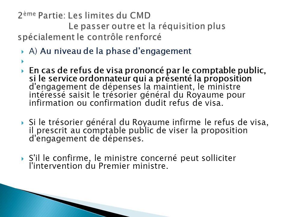 2ème Partie: Les limites du CMD Le passer outre et la réquisition plus spécialement le contrôle renforcé