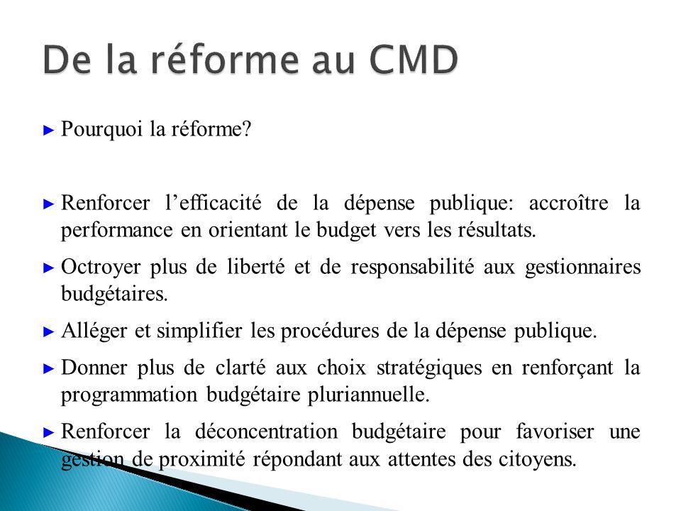 De la réforme au CMD Pourquoi la réforme