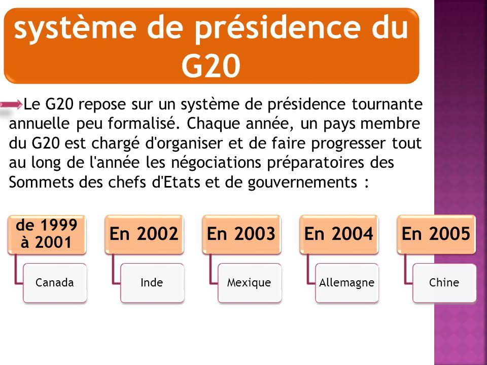 système de présidence du G20
