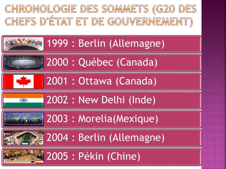 Chronologie des sommets (G20 des chefs d État et de gouvernement)