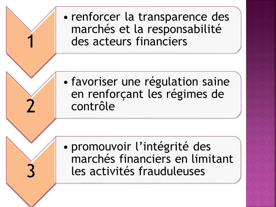 1 renforcer la transparence des marchés et la responsabilité des acteurs financiers. 2.