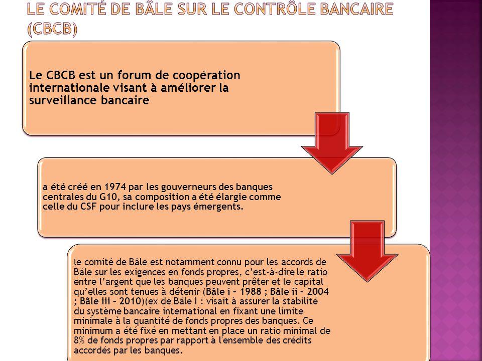 le comité de Bâle sur le contrôle bancaire (CBCB)