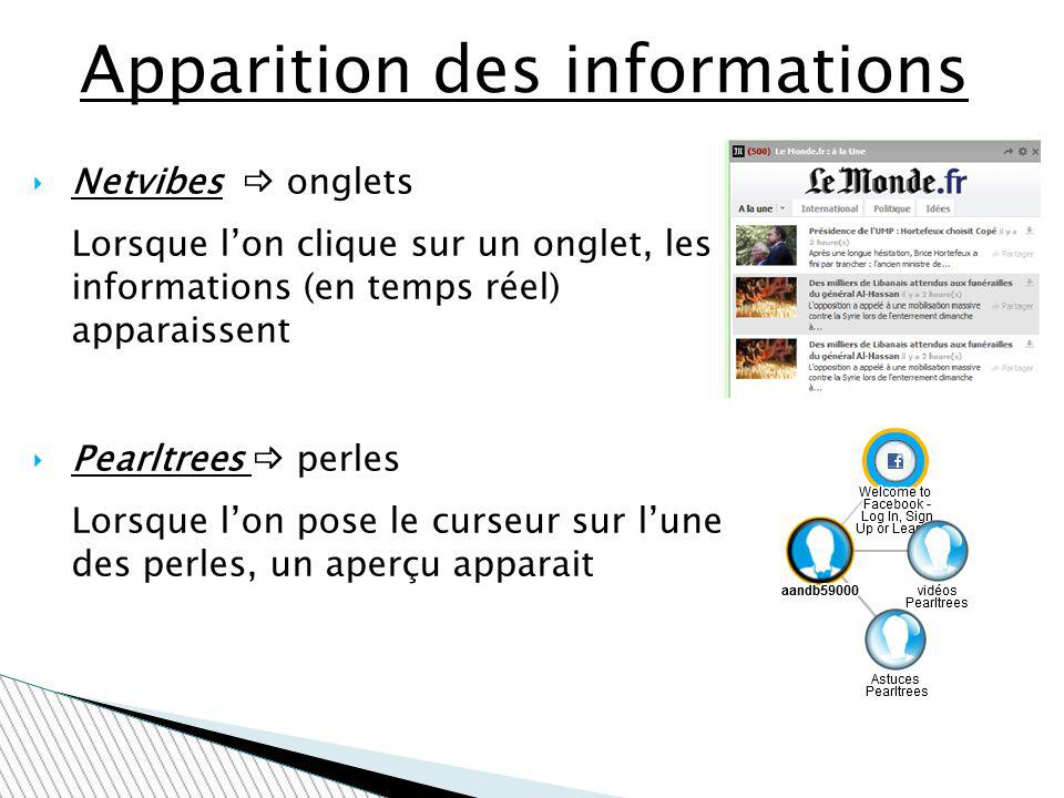 Apparition des informations