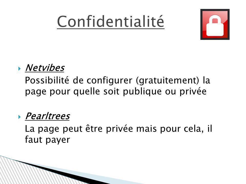 Confidentialité Netvibes