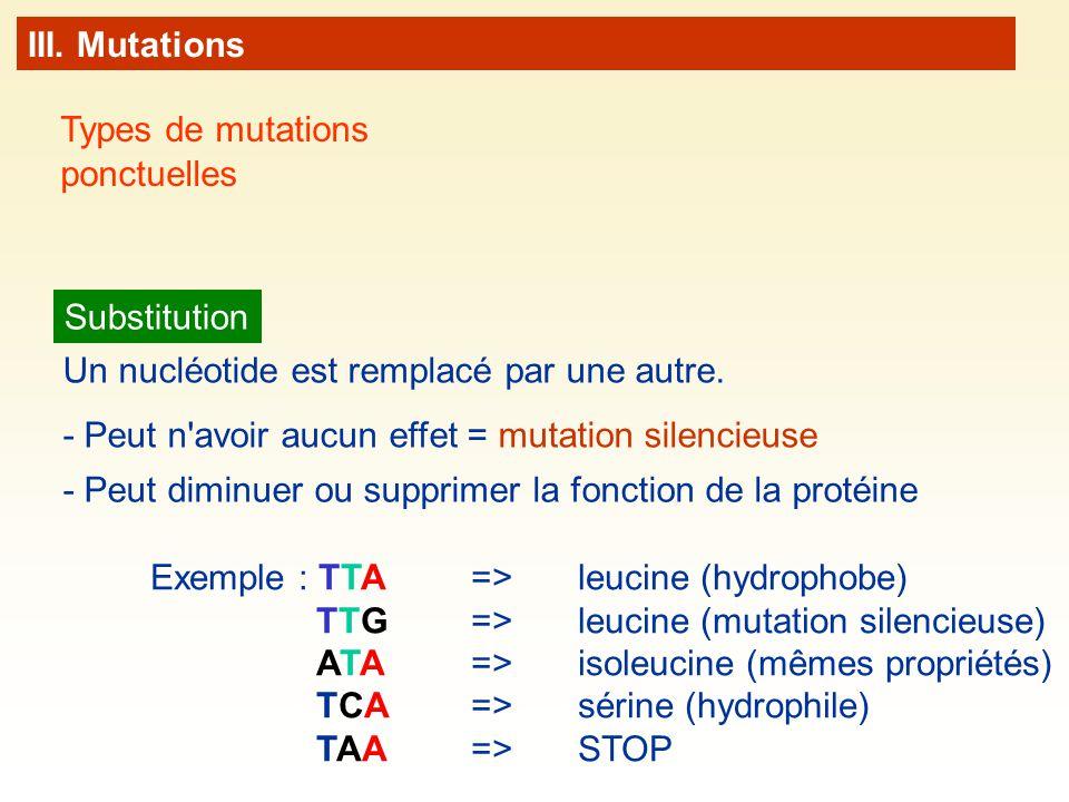 III. Mutations Types de mutations. ponctuelles. Substitution. Un nucléotide est remplacé par une autre.