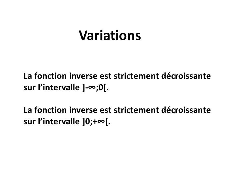 Variations La fonction inverse est strictement décroissante