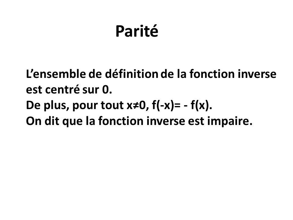 Parité L'ensemble de définition de la fonction inverse