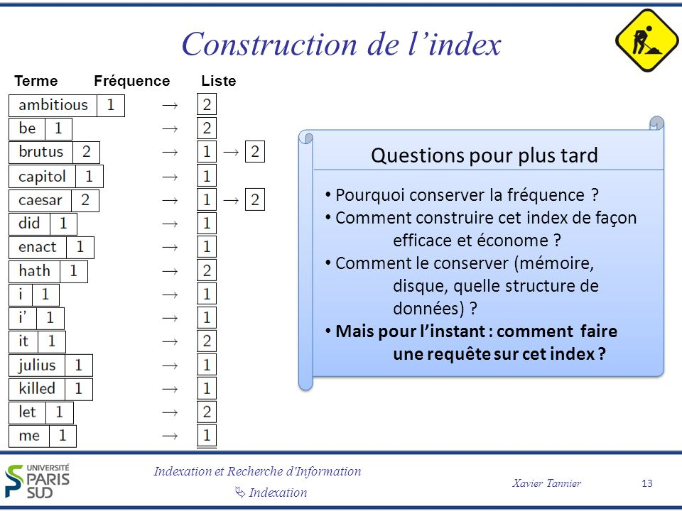 Construction de l'index