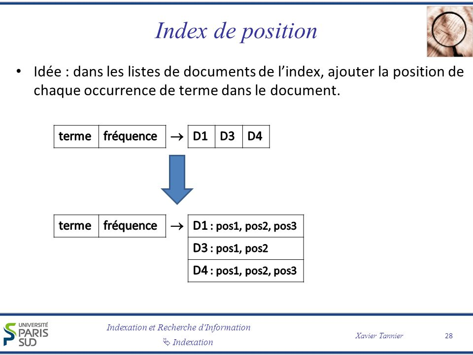 Index de position Idée : dans les listes de documents de l'index, ajouter la position de chaque occurrence de terme dans le document.