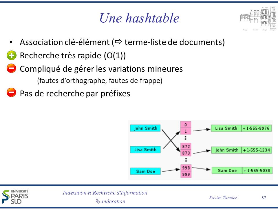 Une hashtable Association clé-élément ( terme-liste de documents)