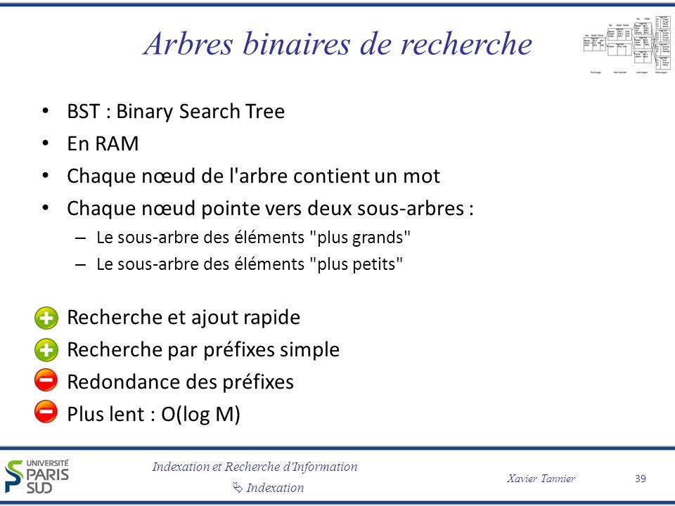 Arbres binaires de recherche