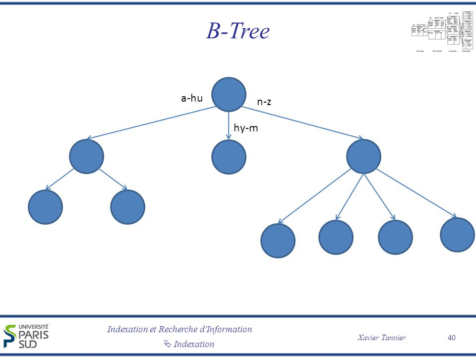 B-Tree a-hu n-z hy-m