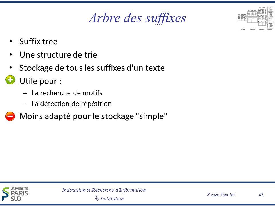 Arbre des suffixes Suffix tree Une structure de trie