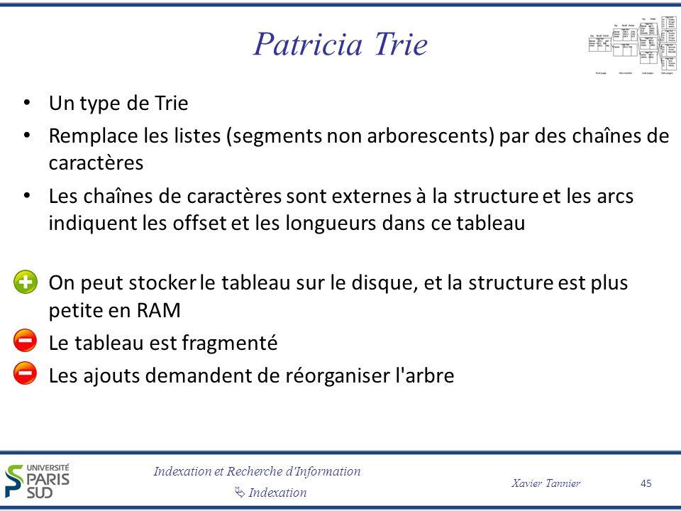 Patricia Trie Un type de Trie