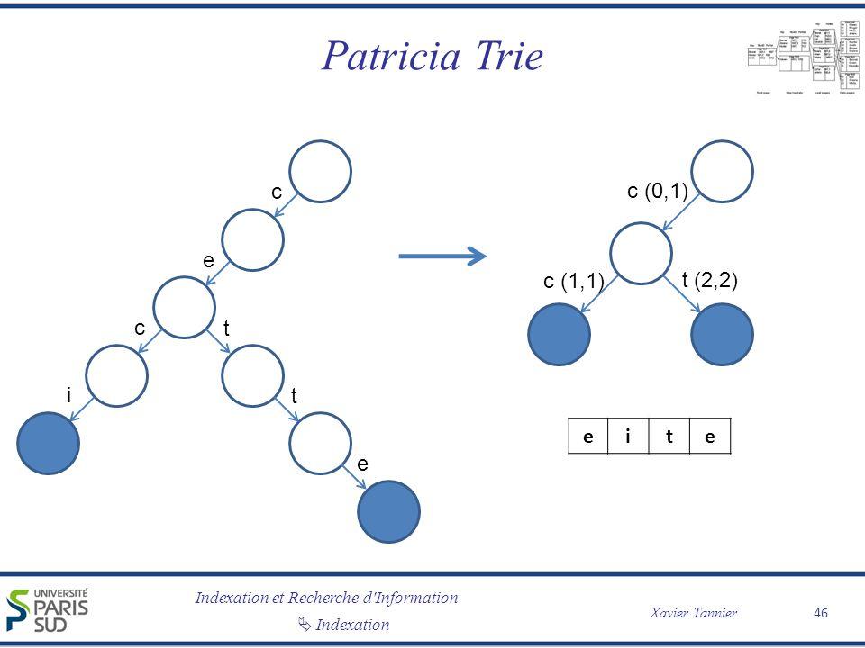Patricia Trie c c (0,1) e c (1,1) t (2,2) c t i t e i t e