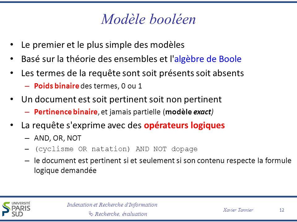 Modèle booléen Le premier et le plus simple des modèles