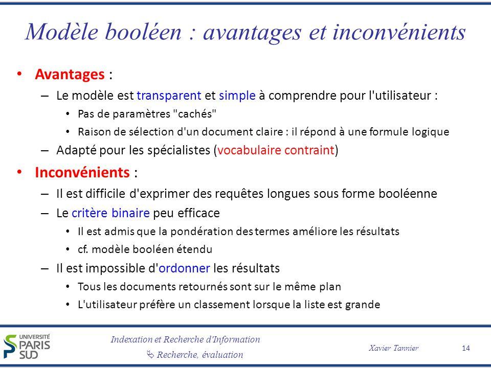 Modèle booléen : avantages et inconvénients
