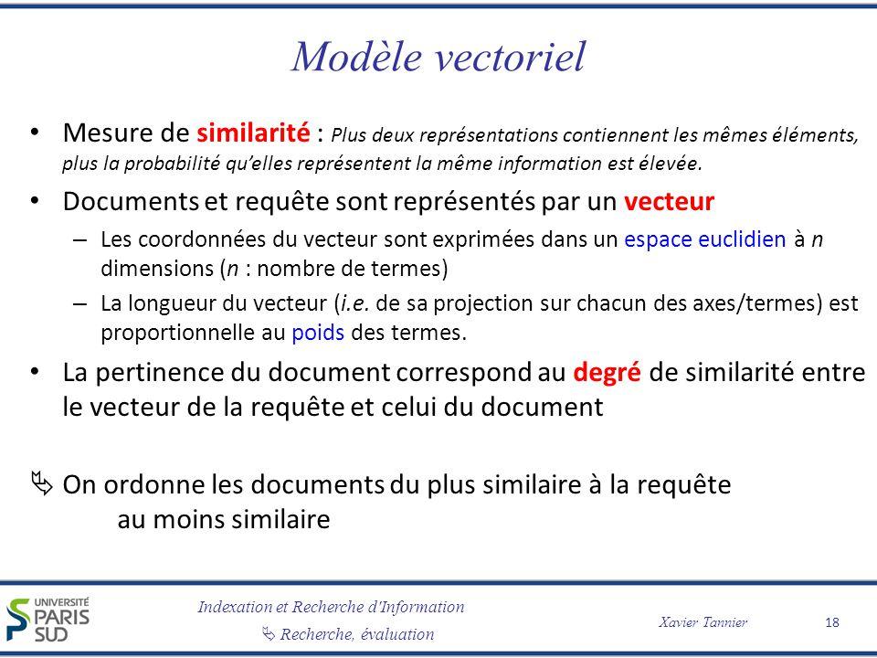 Modèle vectoriel