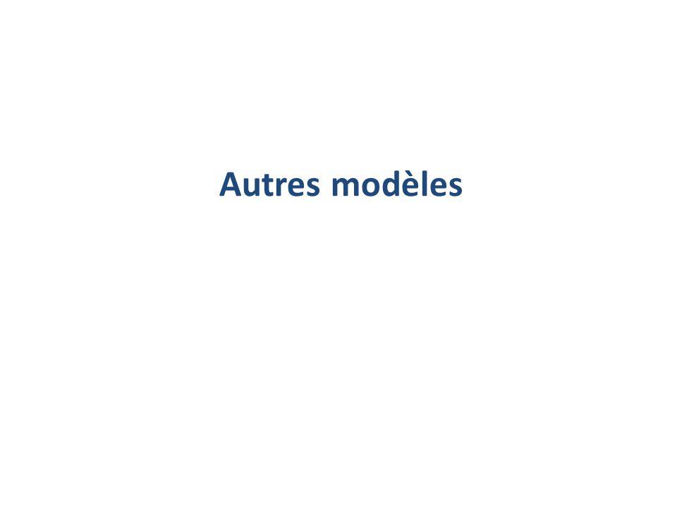 Autres modèles