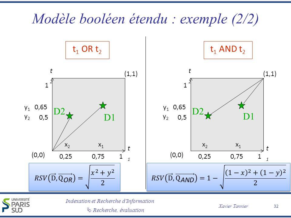 Modèle booléen étendu : exemple (2/2)