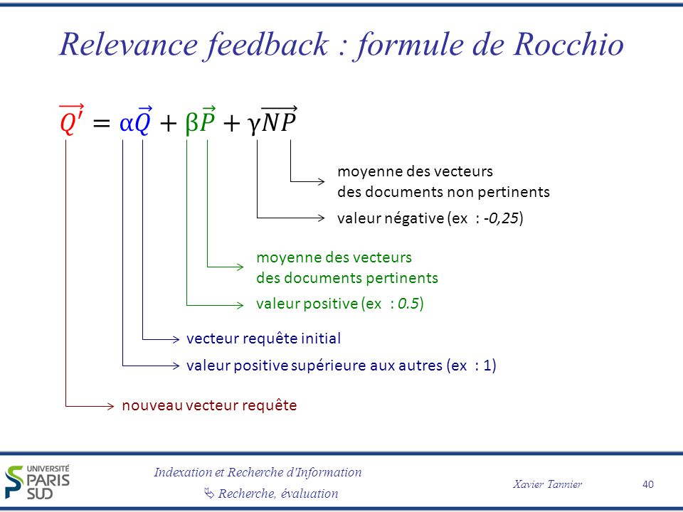 Relevance feedback : formule de Rocchio