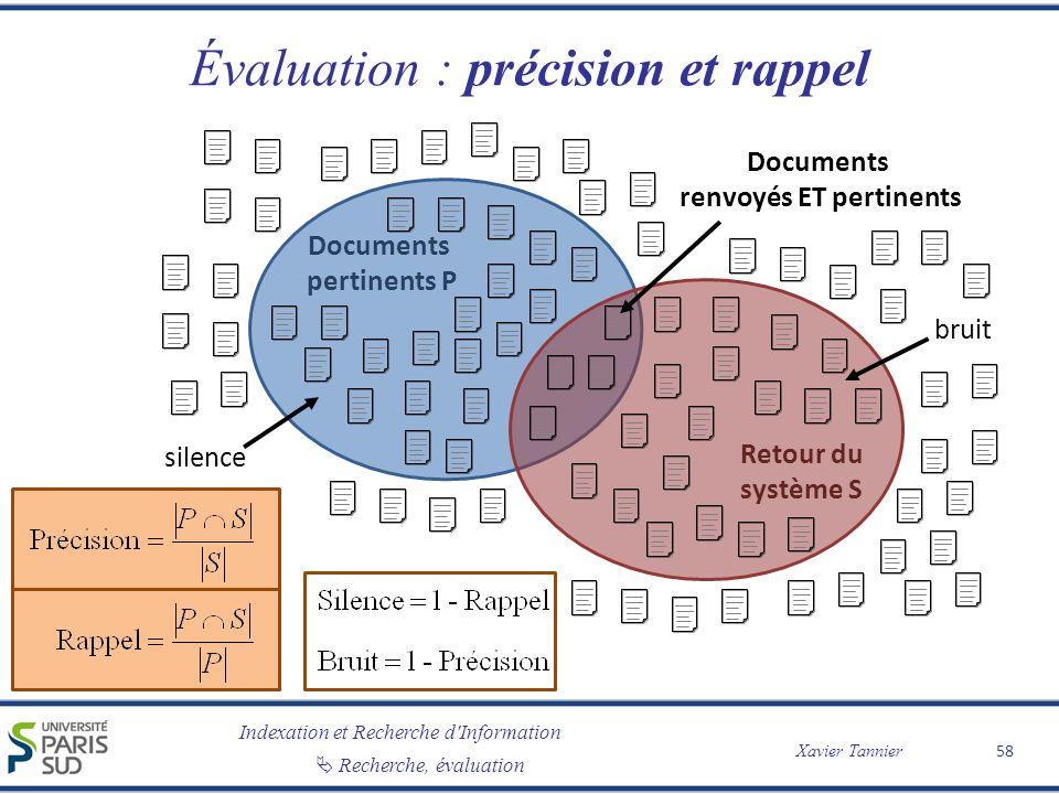 Évaluation : précision et rappel