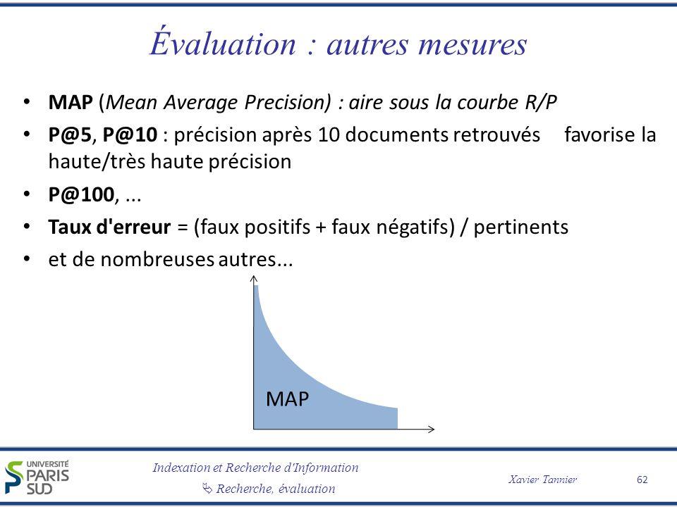 Évaluation : autres mesures